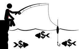 Profitable fish